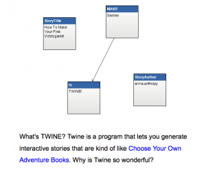 twine structure