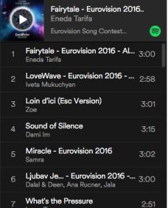spotify eurovision grab